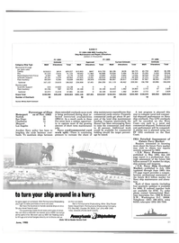 Maritime Reporter Magazine, page 31,  Jun 1985