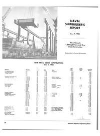 Maritime Reporter Magazine, page 28,  Aug 15, 1985 Maine