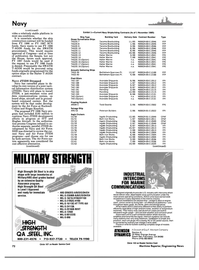 Maritime Reporter Magazine, page 72,  Dec 1985 Department of Defense