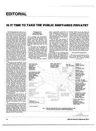 Maritime Reporter Magazine, page 14,  Feb 1986 Maine