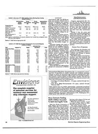 Maritime Reporter Magazine, page 28,  Feb 1986 Maine