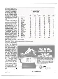 Maritime Reporter Magazine, page 19,  Aug 1986 Senate