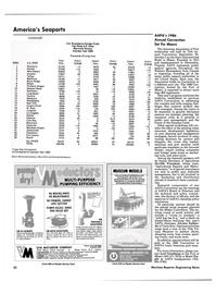 Maritime Reporter Magazine, page 20,  Aug 1986 P.O. Bo