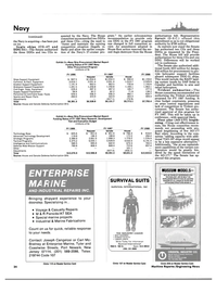 Maritime Reporter Magazine, page 32,  Sep 1986 South Carolina