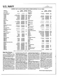 Maritime Reporter Magazine, page 38,  Sep 1986 Nevada