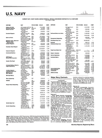Maritime Reporter Magazine, page 32,  May 1988 Maine