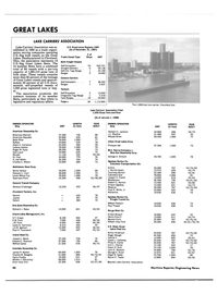 Maritime Reporter Magazine, page 44,  Jun 1988 Henry Ford II