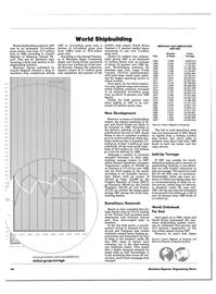 Maritime Reporter Magazine, page 58,  Jun 1988 steel-making raw materials trades