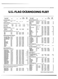 Maritime Reporter Magazine, page 66,  Jun 1988 New Jersey
