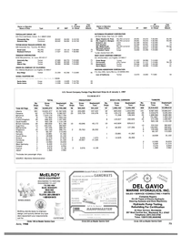 Maritime Reporter Magazine, page 69,  Jun 1988 Mississippi