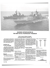 Maritime Reporter Magazine, page 23,  Jul 1988 Technology Development Navy