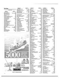 Maritime Reporter Magazine, page 39,  Oct 1988 east coast