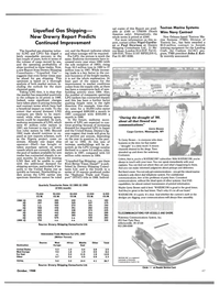 Maritime Reporter Magazine, page 45,  Oct 1988 East United States