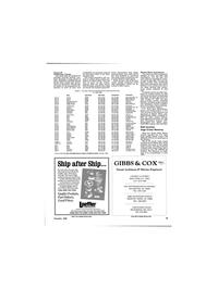 Maritime Reporter Magazine, page 25,  Dec 1988 U.S. Navy