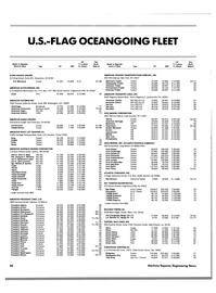 Maritime Reporter Magazine, page 62,  Jun 1989 Washington