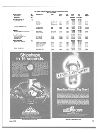 Maritime Reporter Magazine, page 71,  Jun 1989 VICTOR BALTIMORE SEA