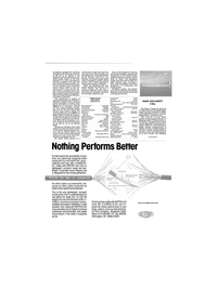 Maritime Reporter Magazine, page 41,  Dec 1989 Norris Warming Canada Purifying