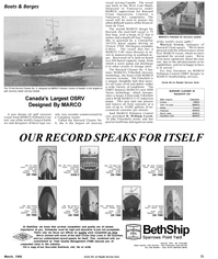 Maritime Reporter Magazine, page 19,  Mar 1992 British Columbia