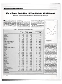 Maritime Reporter Magazine, page 23,  Jun 1992 tion carrier tonnage