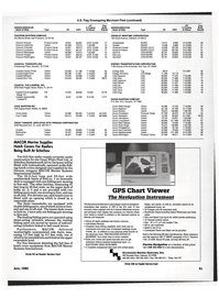 Maritime Reporter Magazine, page 43,  Jun 1992 Florida