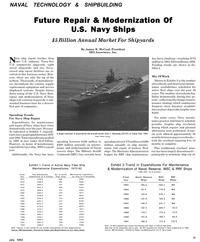 Maritime Reporter Magazine, page 37,  Jul 1992 U.S. Navy