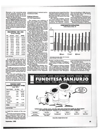 Maritime Reporter Magazine, page 23,  Sep 1992 Navy