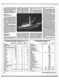 Maritime Reporter Magazine, page 27,  Sep 1992 technology transfer agreement