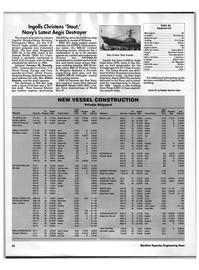 Maritime Reporter Magazine, page 30,  Dec 1992 Rhode Island