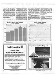 Maritime Reporter Magazine, page 46,  Dec 1992