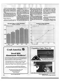 Maritime Reporter Magazine, page 50,  Dec 1992 Virginia