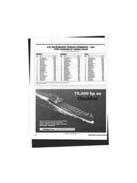 Maritime Reporter Magazine, page 113,  Jun 1993 PORT RANKING BY CARGO VALUE