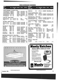 Maritime Reporter Magazine, page 53,  Dec 1994 Glenn Ross