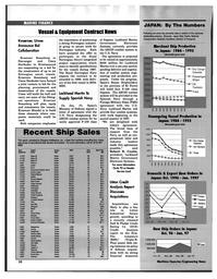 Maritime Reporter Magazine, page 10,  Mar 1997