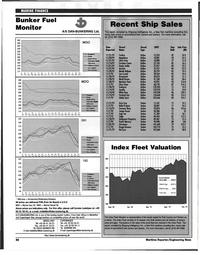 Maritime Reporter Magazine, page 86,  Jan 1998