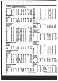 Maritime Reporter Magazine, page 76,  Jul 1999 L-V28