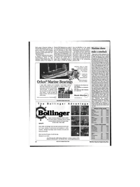 Maritime Reporter Magazine, page 10,  Aug 1999 Post Office