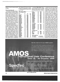 Maritime Reporter Magazine, page 14,  Sep 1999