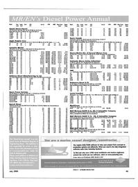 Maritime Reporter Magazine, page 49,  Jul 2000