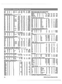 Maritime Reporter Magazine, page 52,  Jul 2000 Vizio L32 Television