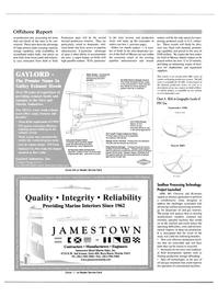 Maritime Reporter Magazine, page 36,  Apr 2001 Oregon U.S.