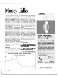 Maritime Reporter Magazine, page 30,  Jan 2002 Congressional Budget Office