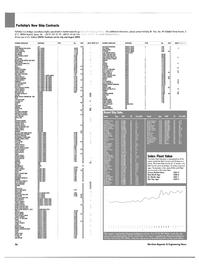 Maritime Reporter Magazine, page 99,  Nov 2003 M-9
