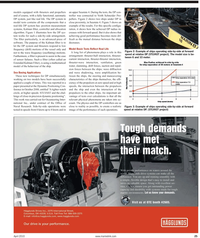 Maritime Reporter Magazine, page 25,  Apr 2, 2010 office of Naval Research