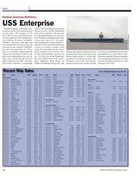 Maritime Reporter Magazine, page 12,  May 2, 2010