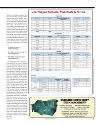 Maritime Reporter Magazine, page 71,  Jun 2012