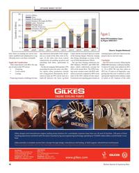 Maritime Reporter Magazine, page 40,  Nov 2012 Brazil