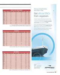 Maritime Reporter Magazine, page 43,  Jun 2013