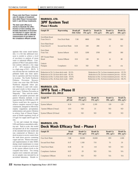 Maritime Reporter Magazine, page 22,  Jul 2013 Sangean Table Top Portable Audio Device