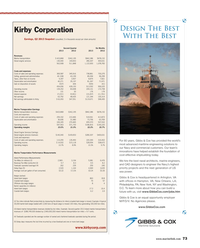 Maritime Reporter Magazine, page 73,  Sep 2013