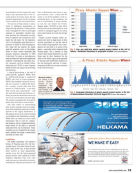 Maritime Reporter Magazine, page 73,  Nov 2013 73leum products